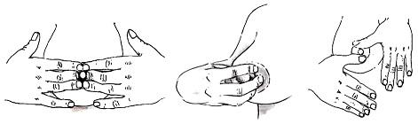 Давление на грудь