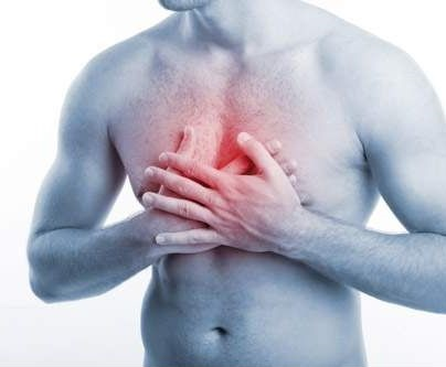 Боли в середине груди