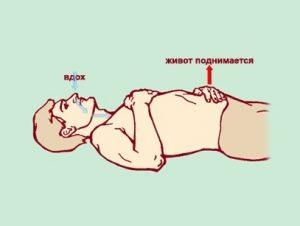 При остром простатите поможет техника дыхания животом цигун