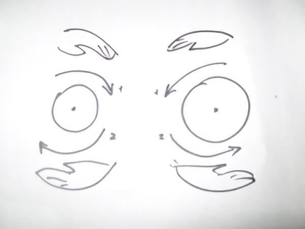 Массажные движения при мастопатии