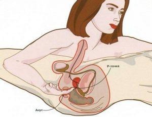 Как ощутить оргазм мужчине