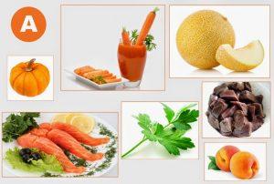 Продукты, богатые Витамином А