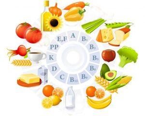Лечению простатита способствует употребление продуктов, обогащенных витаминами